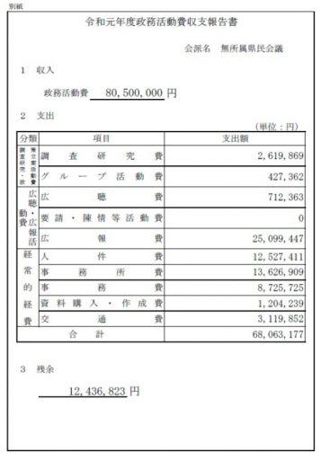 令和元年度収支報告書